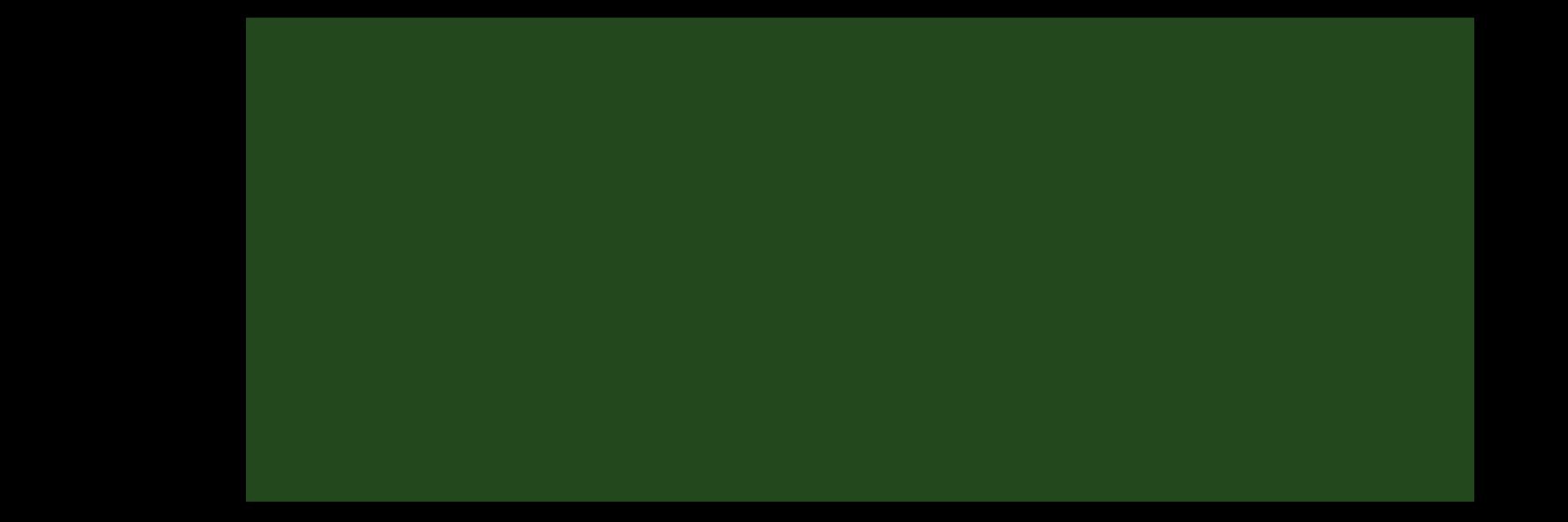 logo finiture green